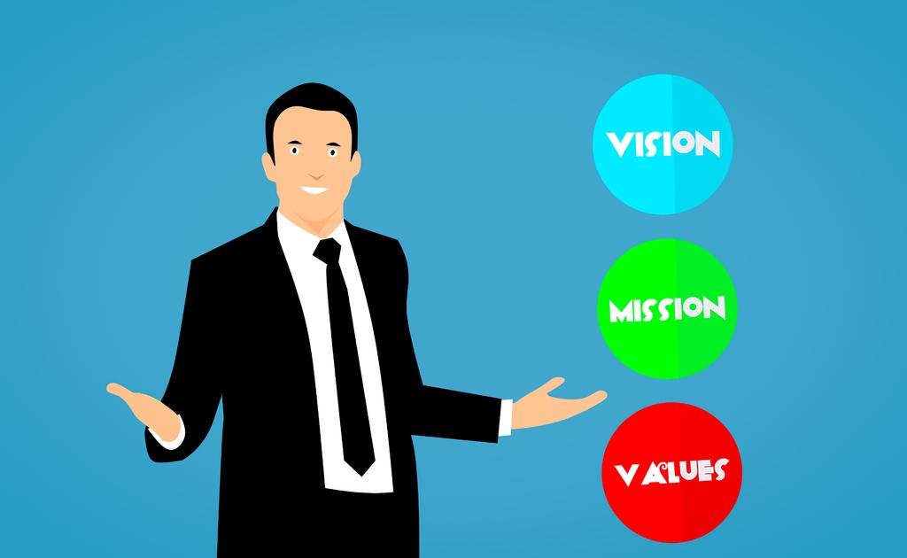 bekijk de missie en visie van het bedrijf
